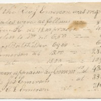 Real Estate Accounting of the Estate of Rev. John Emerson