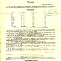H. P. Hood & Sons Agreement with Conway Dairy, May 1, 1912